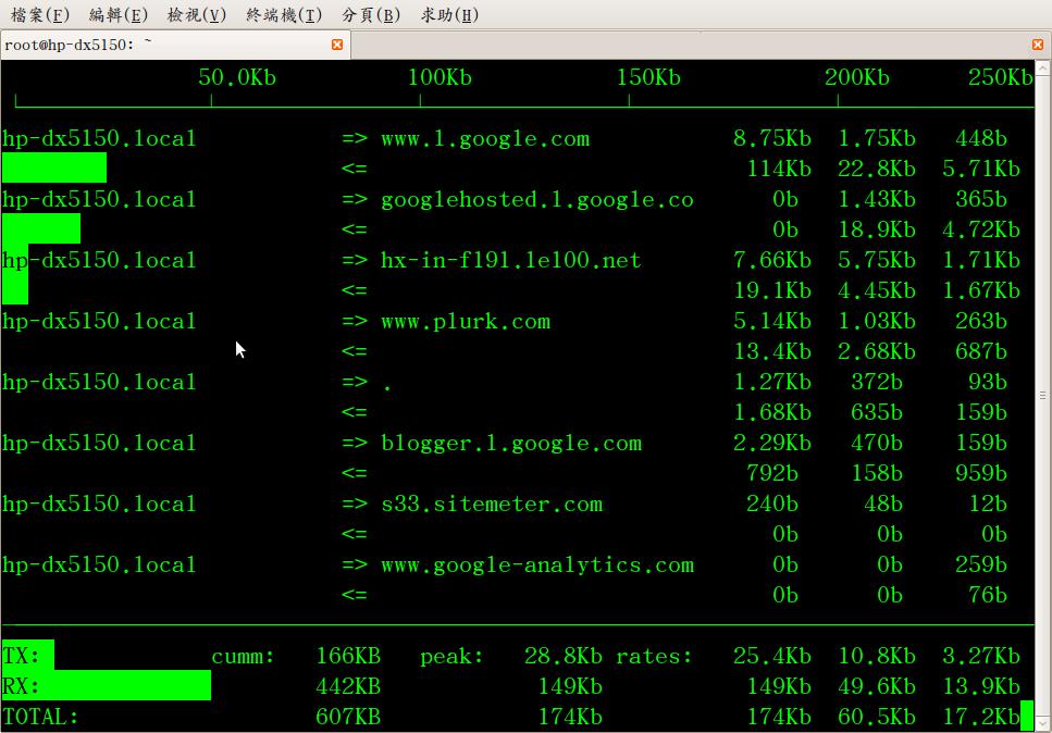 直接上網時, 用 iftop 可看到自己的電腦很多網站對話