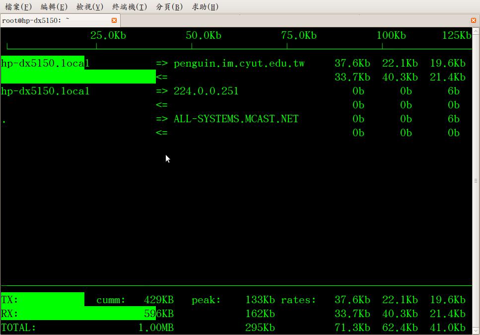 走 ssh 隧道時, 用 iftop 可看到自己電腦的談話對象只剩 ssh 主機等少數網站