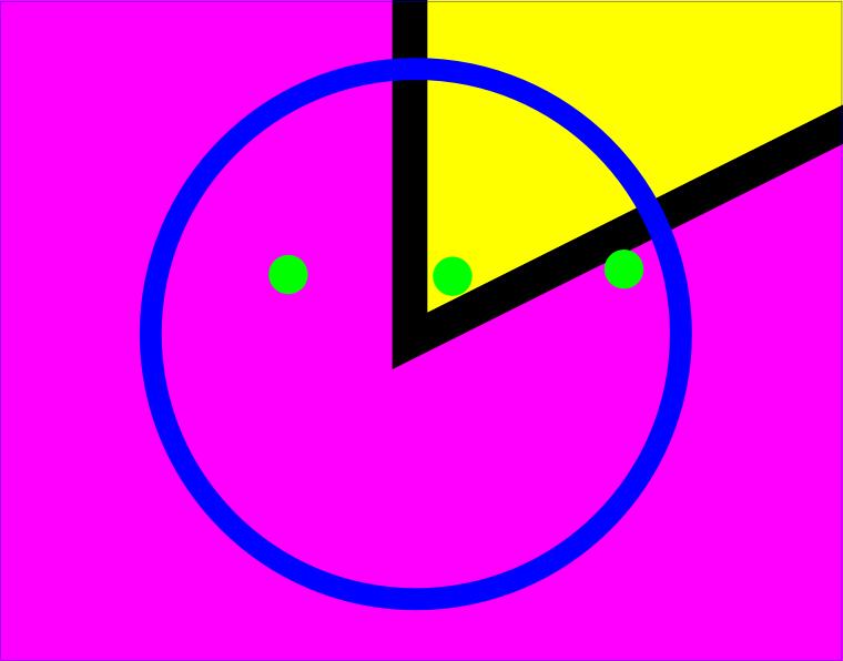 (F) 圖在 (0.5, 0.25) 附近的怪現象