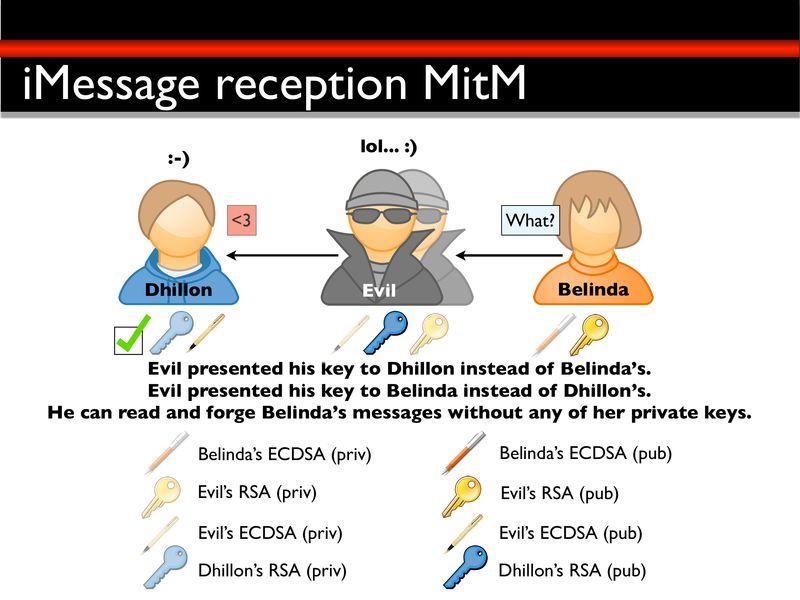 如何對蘋果電腦的 iMessage 進行 Man in the Middle Attack -- 回傳訊息