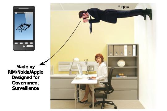 RIM/Nokia/蘋果電腦協助哪些政府監聽民眾?