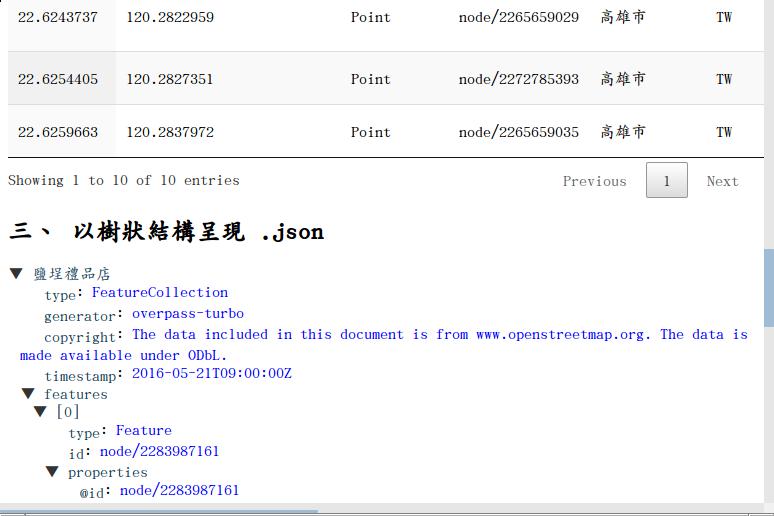 用 DataTables 在網頁上顯示 (例如從 .csv 檔讀進來的) 表格 & 用 jqTree 在網頁上顯示樹狀資料結構 (例如 json)