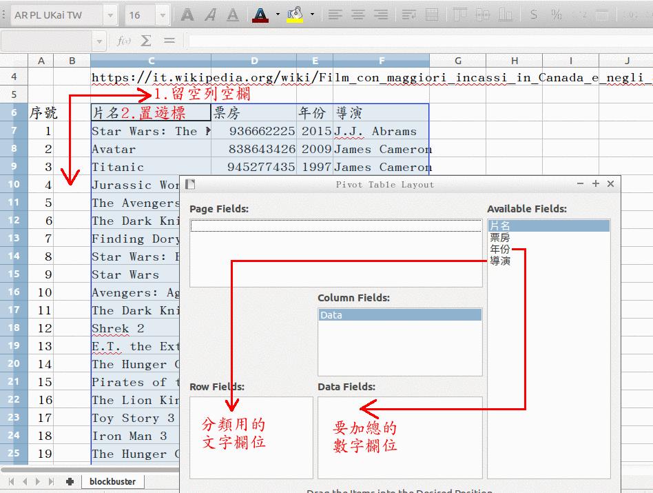 用 pivot table 樞紐表根據某文字欄位(姓名/類別/群組)對某數字欄位加總