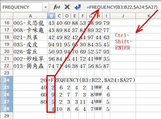 用 frequency() 陣列函數來製作分組次數分配表