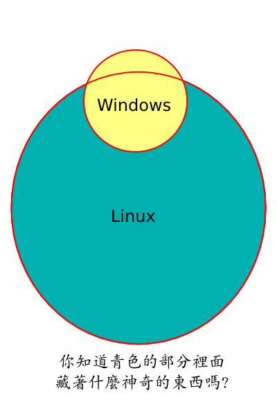 請看看 Linux 能做, Windows 不能做的事