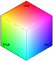 community as a color cube