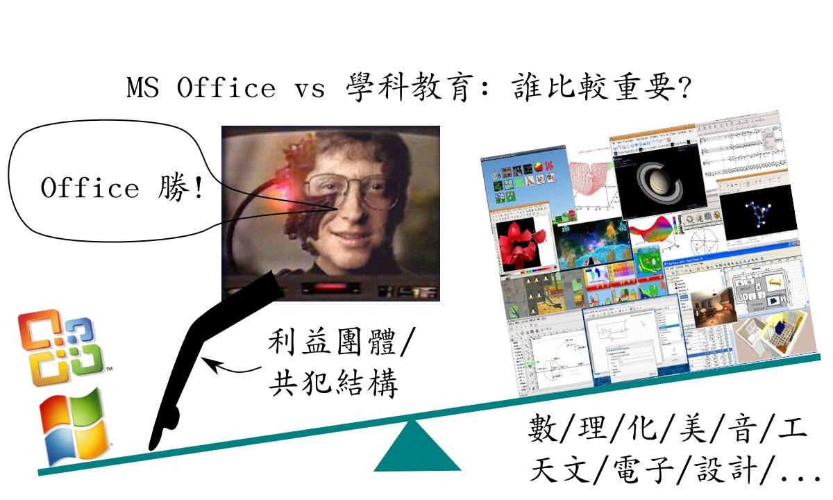 ms office vs 學科教育: 誰比較重要?